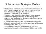 schemes and dialogue models