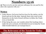 the relevance of the torah for today