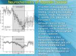 neurochemistry of appetite control