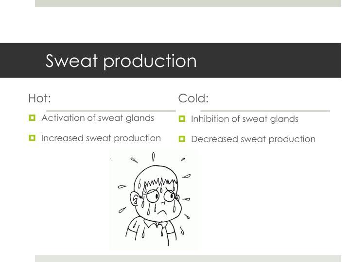 Sweat production