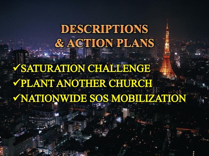 Descriptions action plans