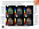 comprehensive assessment of dce mri dataset from ra patient