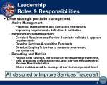 leadership roles responsibilities