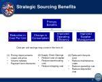 strategic sourcing benefits