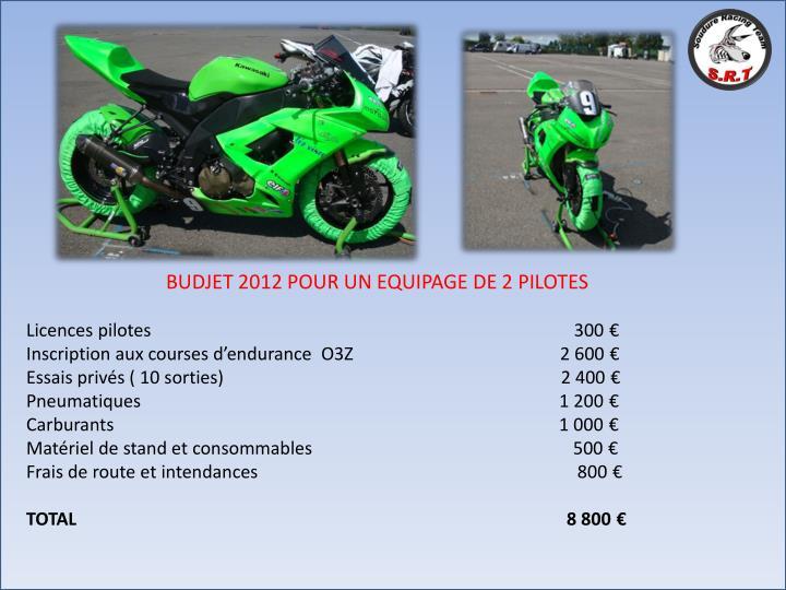 BUDJET 2012 POUR UN EQUIPAGE DE 2 PILOTES