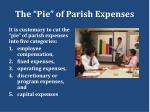 the pie of parish expenses