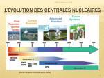 l volution des centrales nucleaires