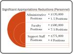 significant appropriations reductions personnel