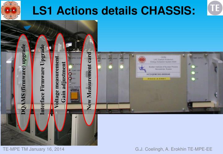 LS1 Actions details CHASSIS: