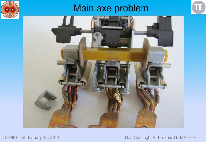 Main axe problem