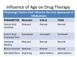 influence of age on drug therapy