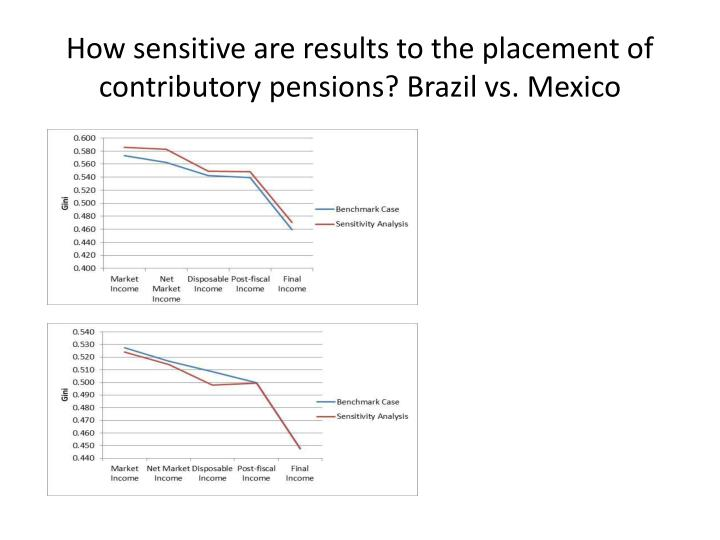How sensitive are results to the placement of contributory pensions? Brazil vs. Mexico