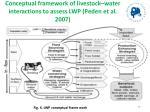 conceptual framework of livestock water interactions to assess lwp peden et al 2007