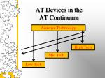 at devices in the at continuum