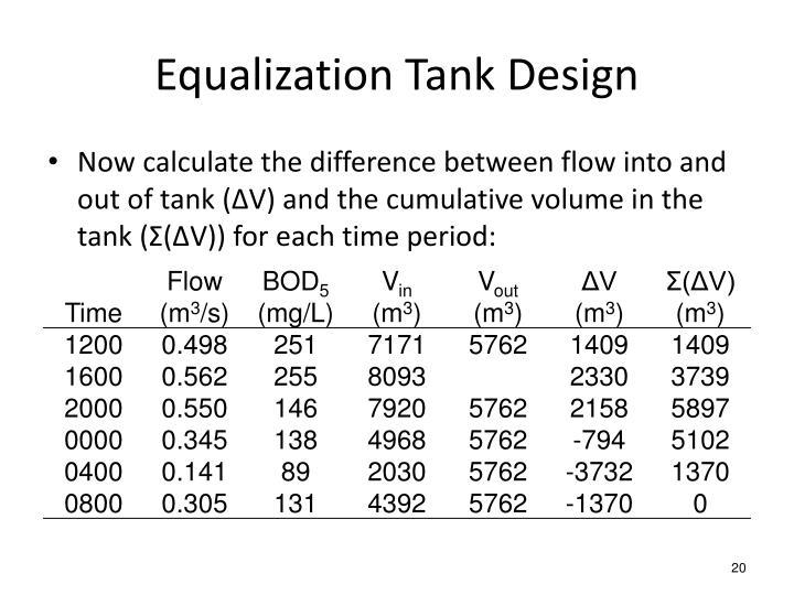Equalization basin design example
