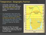 temperature geographic position1