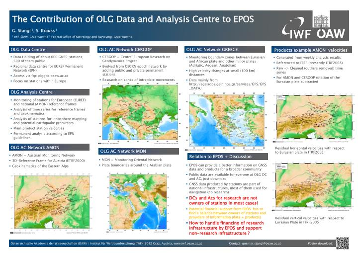 the contribution of olg data and analysis centre to epos n.