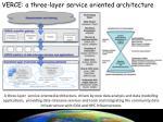 verce a three layer service oriented architecture