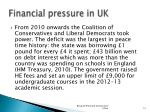 financial pressure in uk