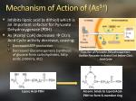 mechanism of action of as 31