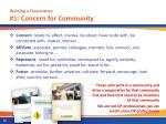 building a cooperative 1 concern for community
