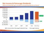 net income patronage dividends what do shareholders get and what are we putting away for our future
