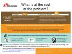 what is at the root of the problem