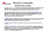 women s inequality drives the cycle