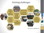 existing challenges