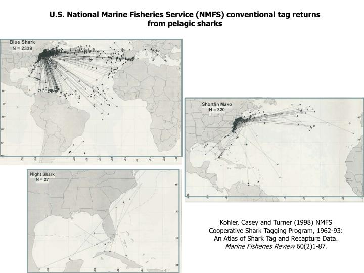 U.S. National Marine Fisheries Service (NMFS) conventional tag returns