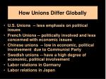 how unions differ globally