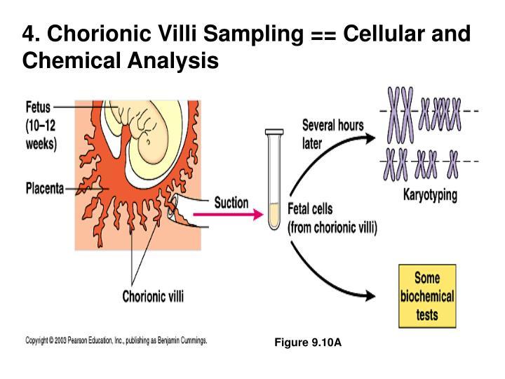 4. Chorionic Villi Sampling == Cellular and Chemical Analysis