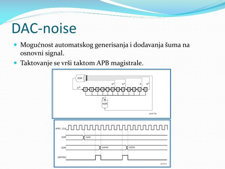 DAC-noise