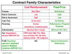 contract family characteristics