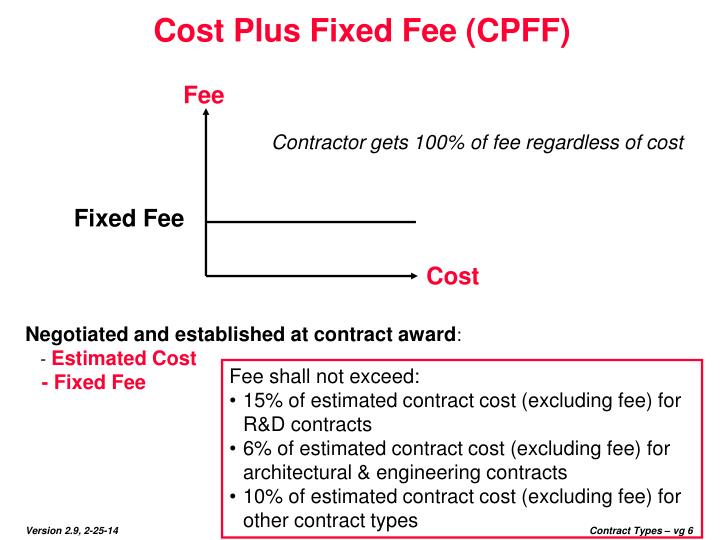 Ppt seminar contract types contract financing for Cost plus contract example