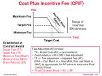 cost plus incentive fee cpif