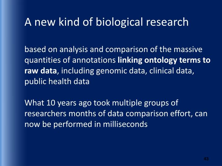 A new kind of biological research