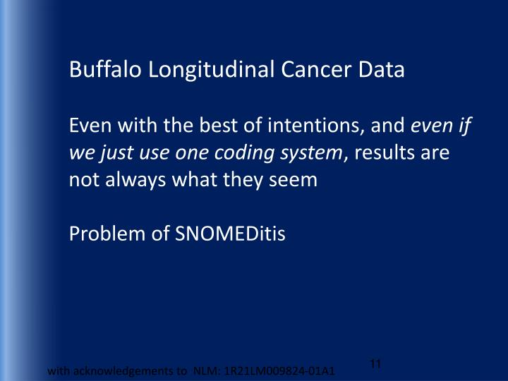 Buffalo Longitudinal Cancer Data