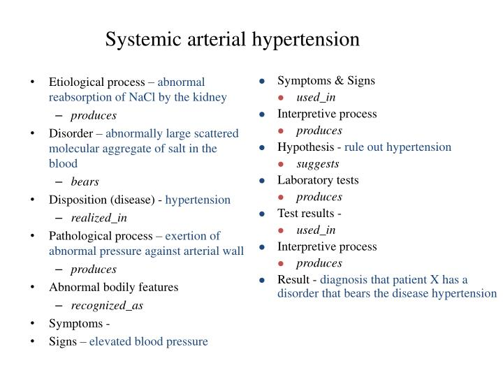Systemic arterial hypertension