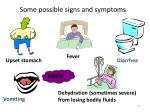 some possible signs and symptoms