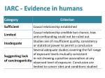 iarc evidence in humans