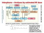 interphone analyses by estimated rf dose