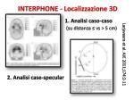 interphone localizzazione 3d