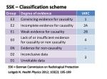 ssk classification scheme