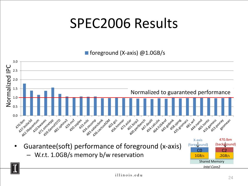 PPT - Apr 9, 2012 PowerPoint Presentation - ID:2195961