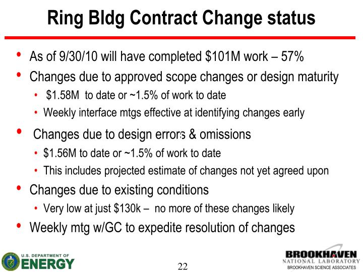 Ring Bldg Contract Change status