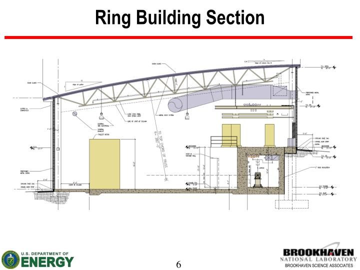 Ring Building Section