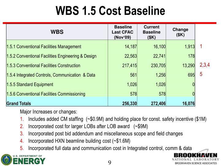 WBS 1.5 Cost Baseline