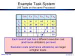 example task system all tasks on the same processor2