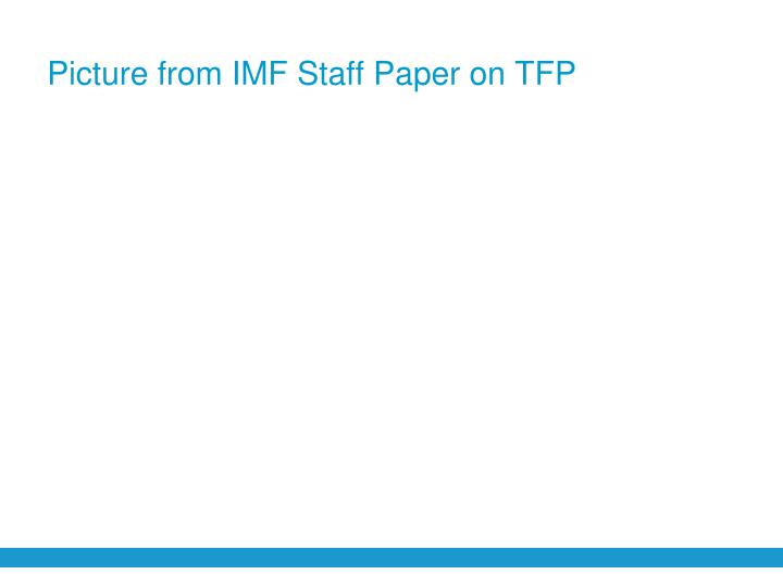 Picture from IMF Staff Paper on